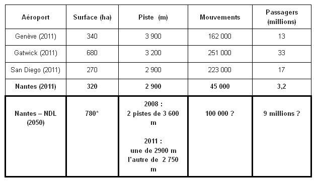 fich01-tableau01